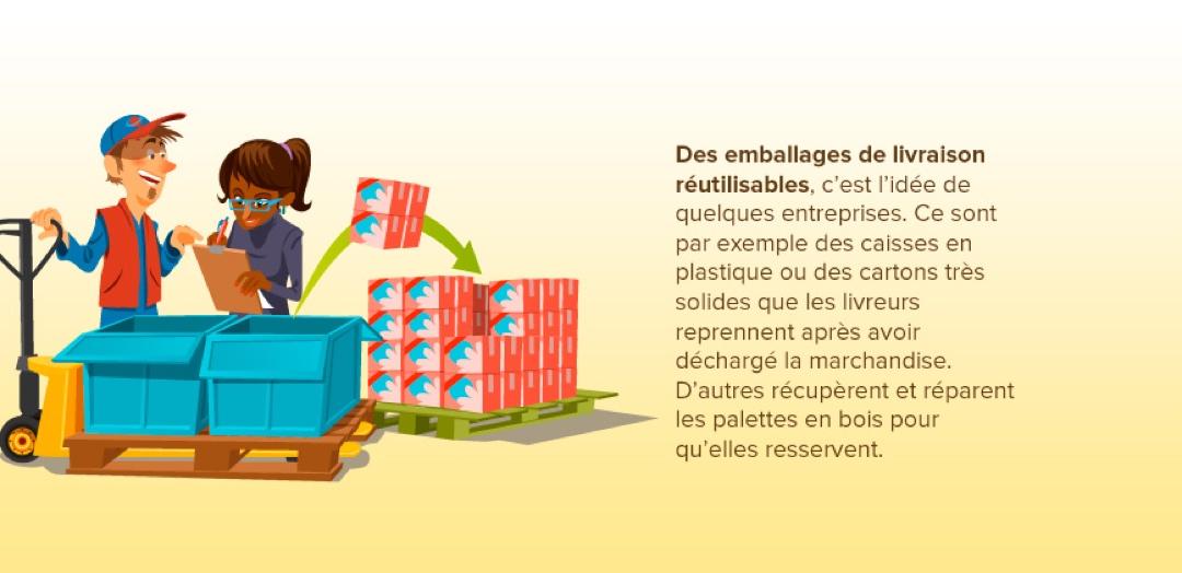 Emballages de livraison réutilisables