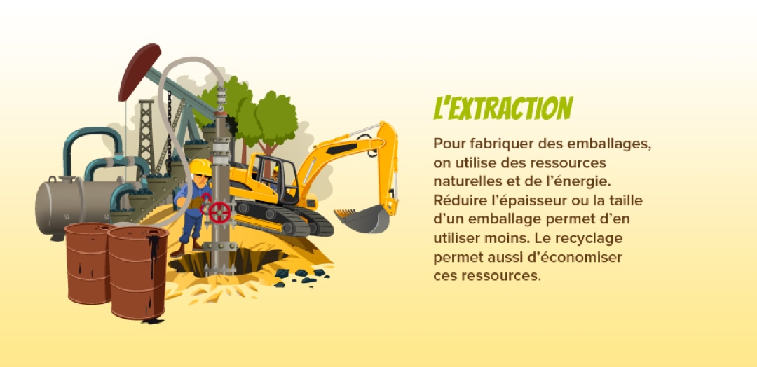 Extraction des ressources naturelles