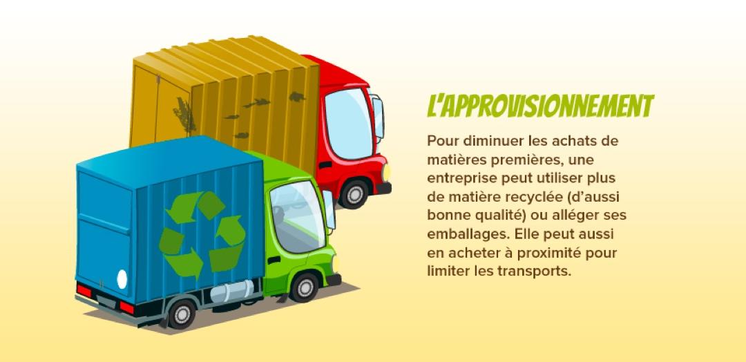 Écoconception et emballages recyclés