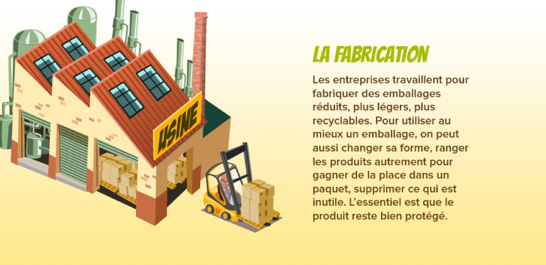 La fabrication d'emballages plus petits