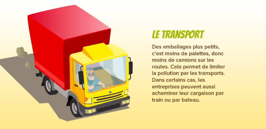 Le transport des emballages
