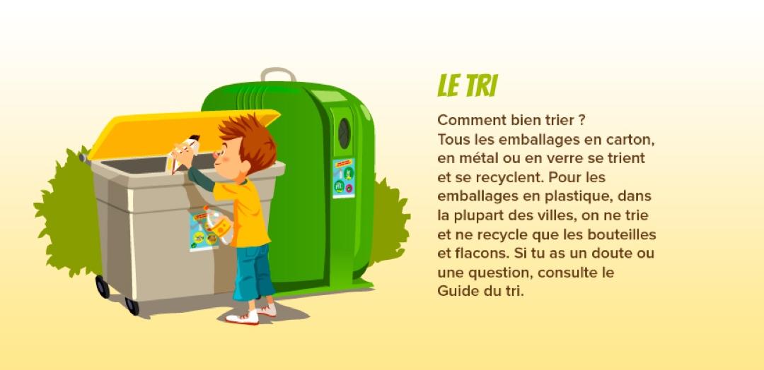 Bien trier ses déchets pour le recyclage