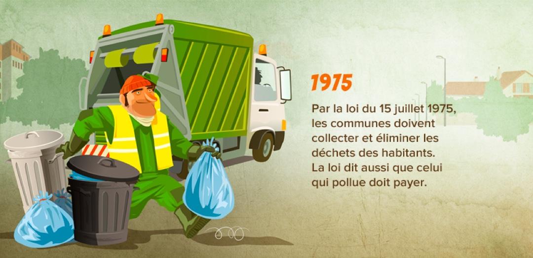1975 mise en place du ramassage des déchets